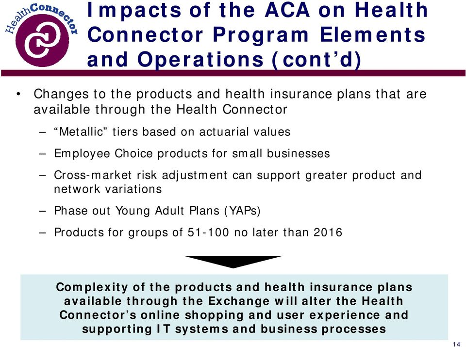 product and network variations Phase out Young Adult Plans (YAPs) Products for groups of 51-100 no later than 2016 Complexity of the products and health