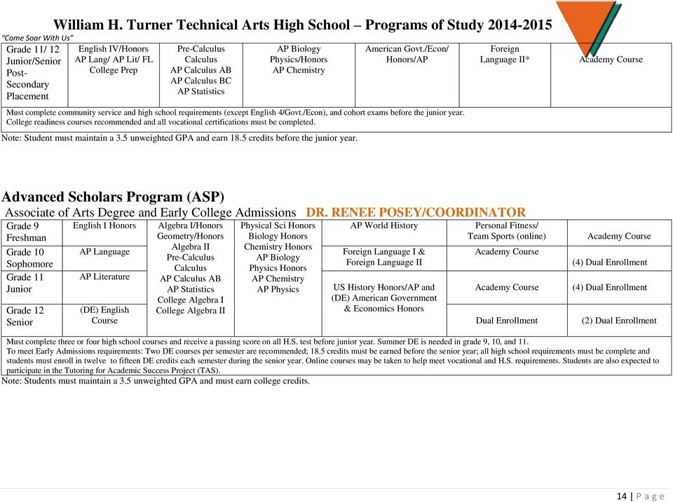 College readiness courses recommended and all vocational certifications must be completed. Note: Student must maintain a 3.5 unweighted GPA and earn 18.5 credits before the junior year.