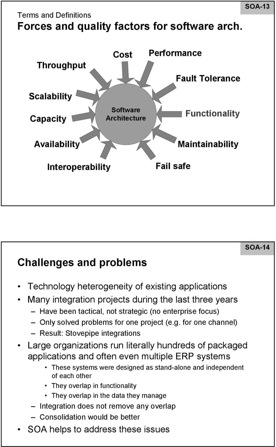 SOA-14 Technology heterogeneity of existing applications Many integration projects during the last three years Have been tactical, not strategic (no enterprise focus) Only solved problems for one