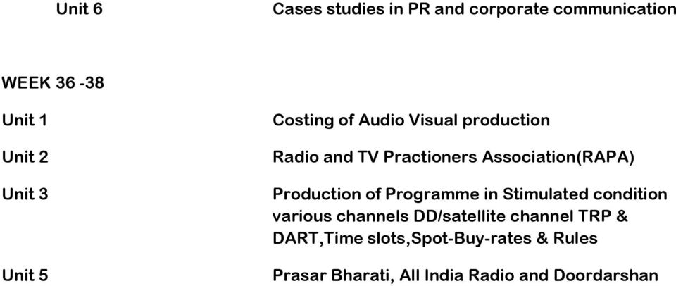 Programme in Stimulated condition various channels DD/satellite channel TRP &
