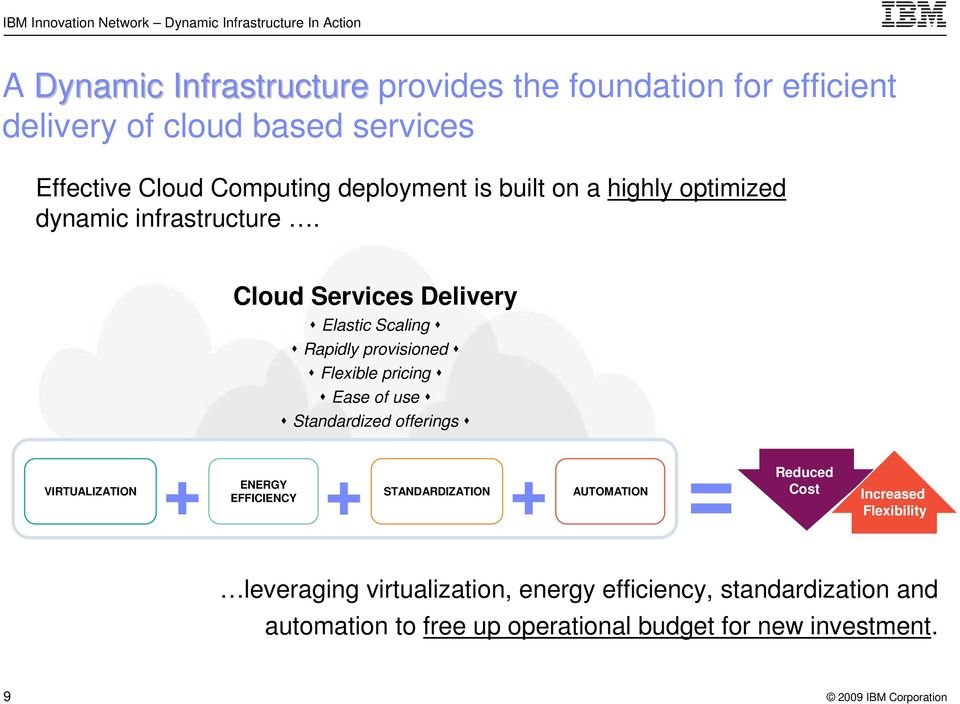 Cloud Services Delivery Elastic Scaling Rapidly provisioned Flexible pricing Ease of use Stardized offerings VIRTUALIZATION + ENERGY +