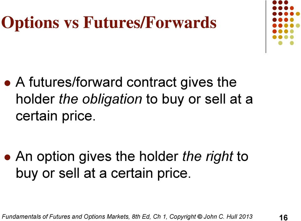 An option gives the holder the right to buy or sell at a certain price.