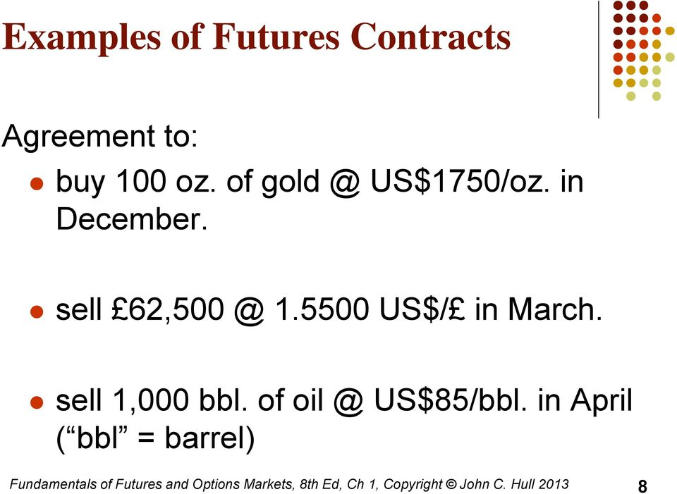 5500 US$/ in March. sell 1,000 bbl. of oil @ US$85/bbl.