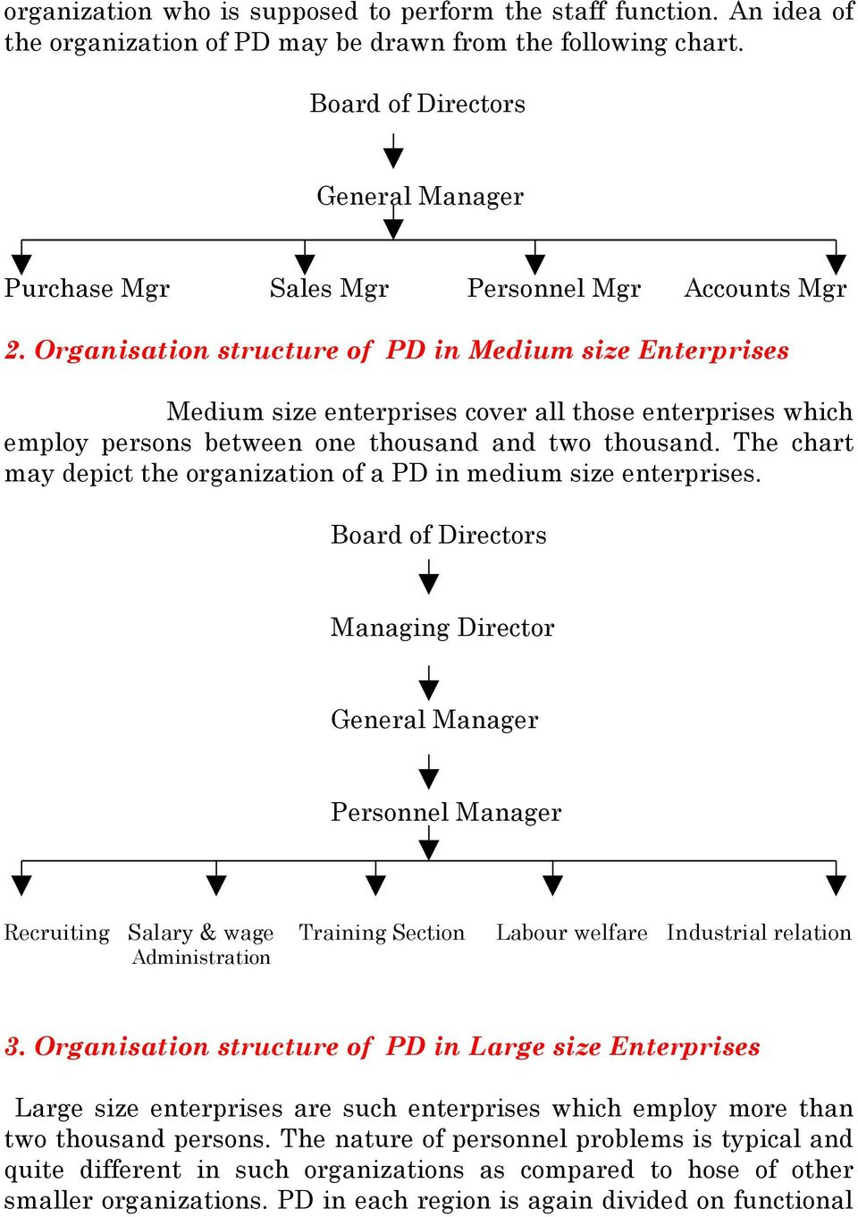 Organisation structure of PD in Medium size Enterprises Medium size enterprises cover all those enterprises which employ persons between one thousand and two thousand.