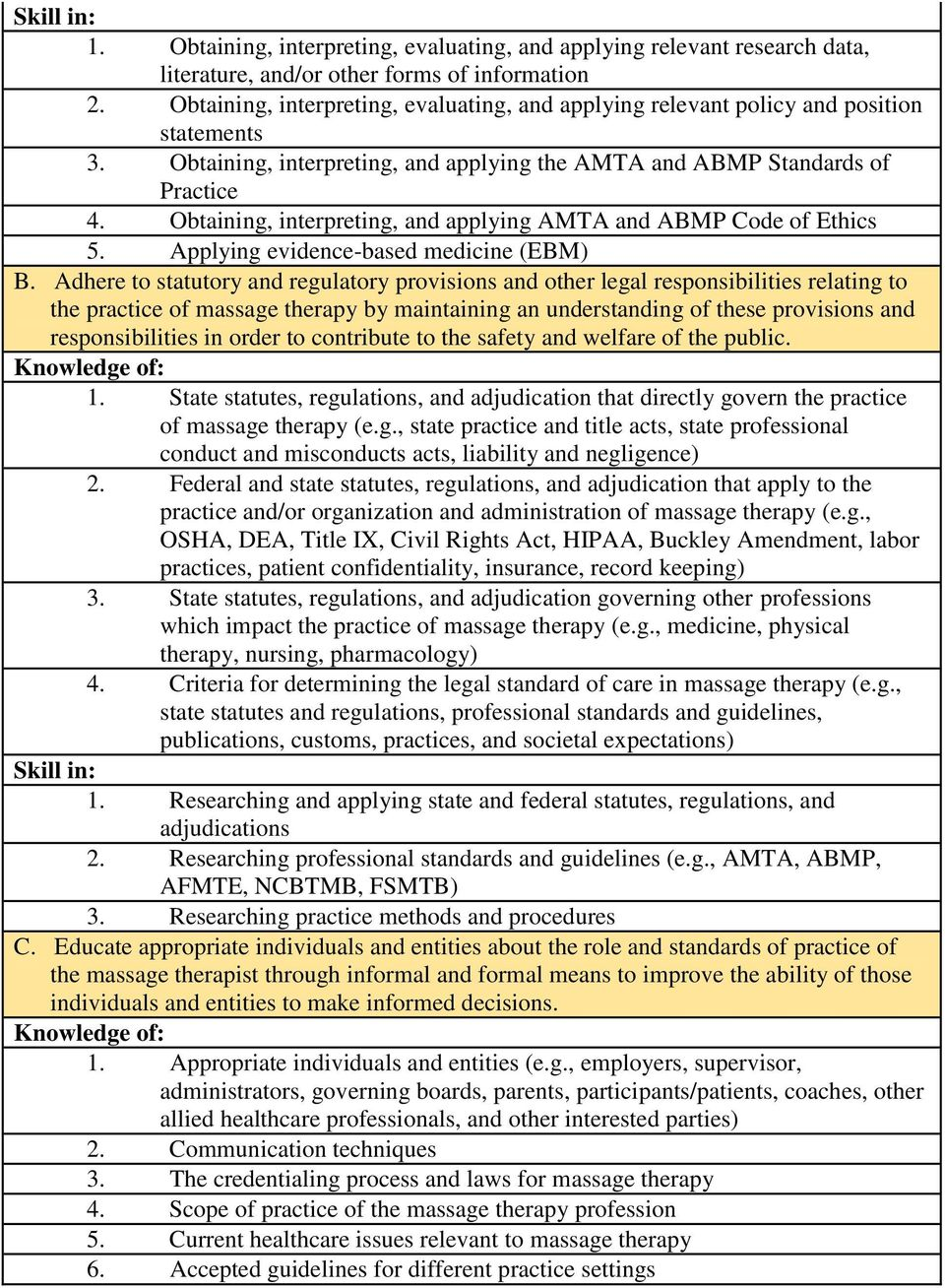 Obtaining, interpreting, and applying AMTA and ABMP Code of Ethics 5. Applying evidence-based medicine (EBM) B.