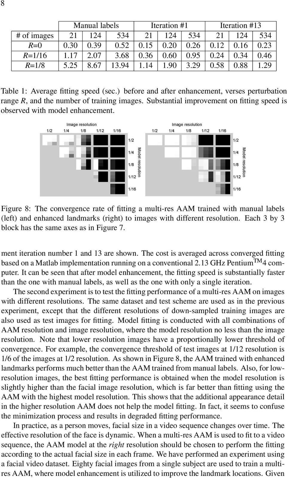 Substantial improvement on fitting speed is observed with model enhancement.