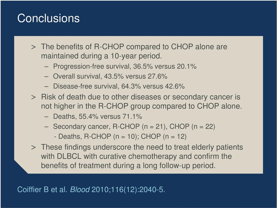 6% > Risk of death due to other diseases or secondary cancer is not higher in the R-CHOP group compared to CHOP alone. Deaths, 55.4% versus 71.