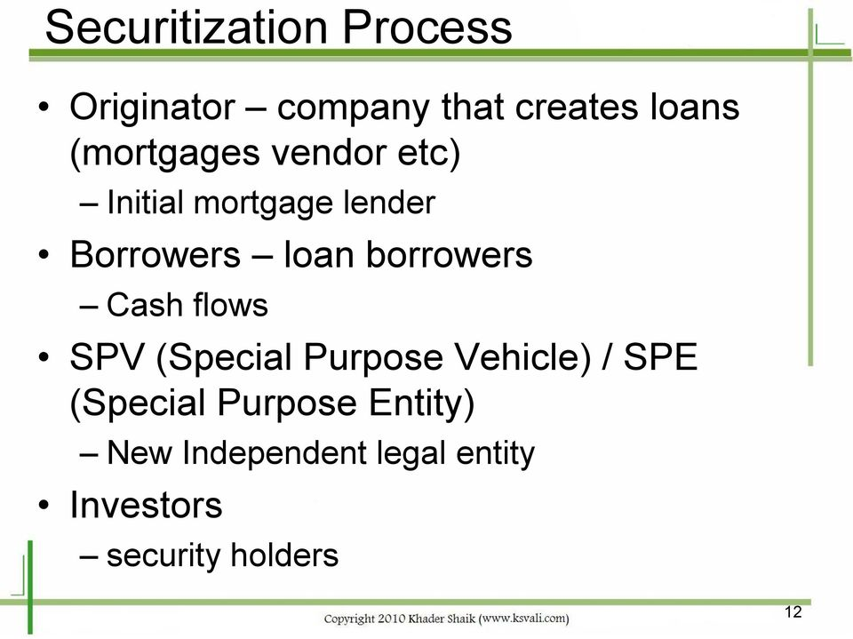 borrowers Cash flows SPV (Special Purpose Vehicle) / SPE (Special
