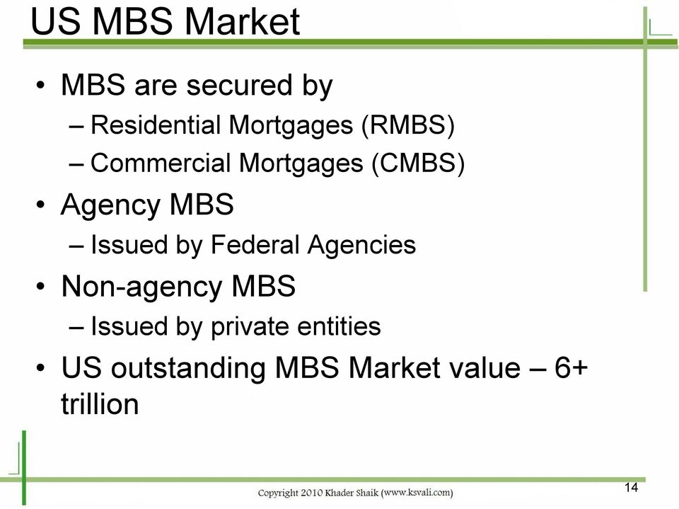 MBS Issued by Federal Agencies Non-agency MBS Issued
