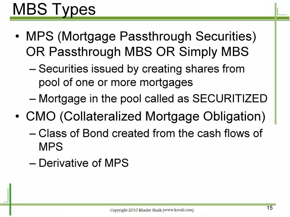 Mortgage in the pool called as SECURITIZED CMO (Collateralized Mortgage