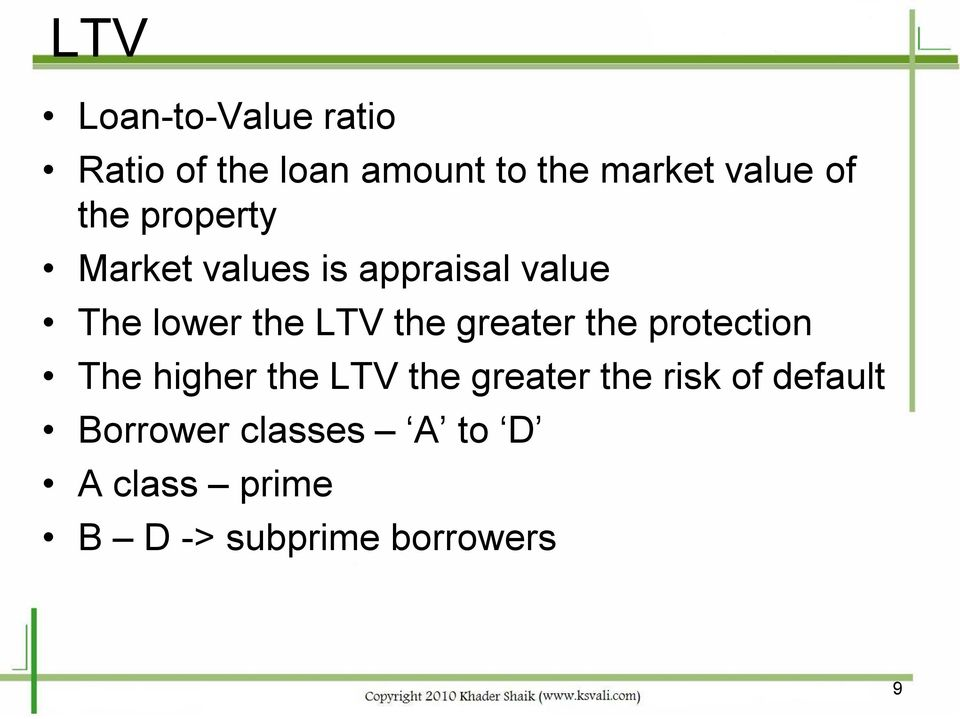 the greater the protection The higher the LTV the greater the risk of