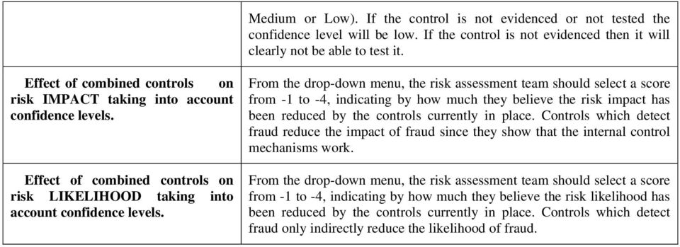 from -1 to -4, indicating by how much they believe the risk impact has been reduced by the controls currently in place.