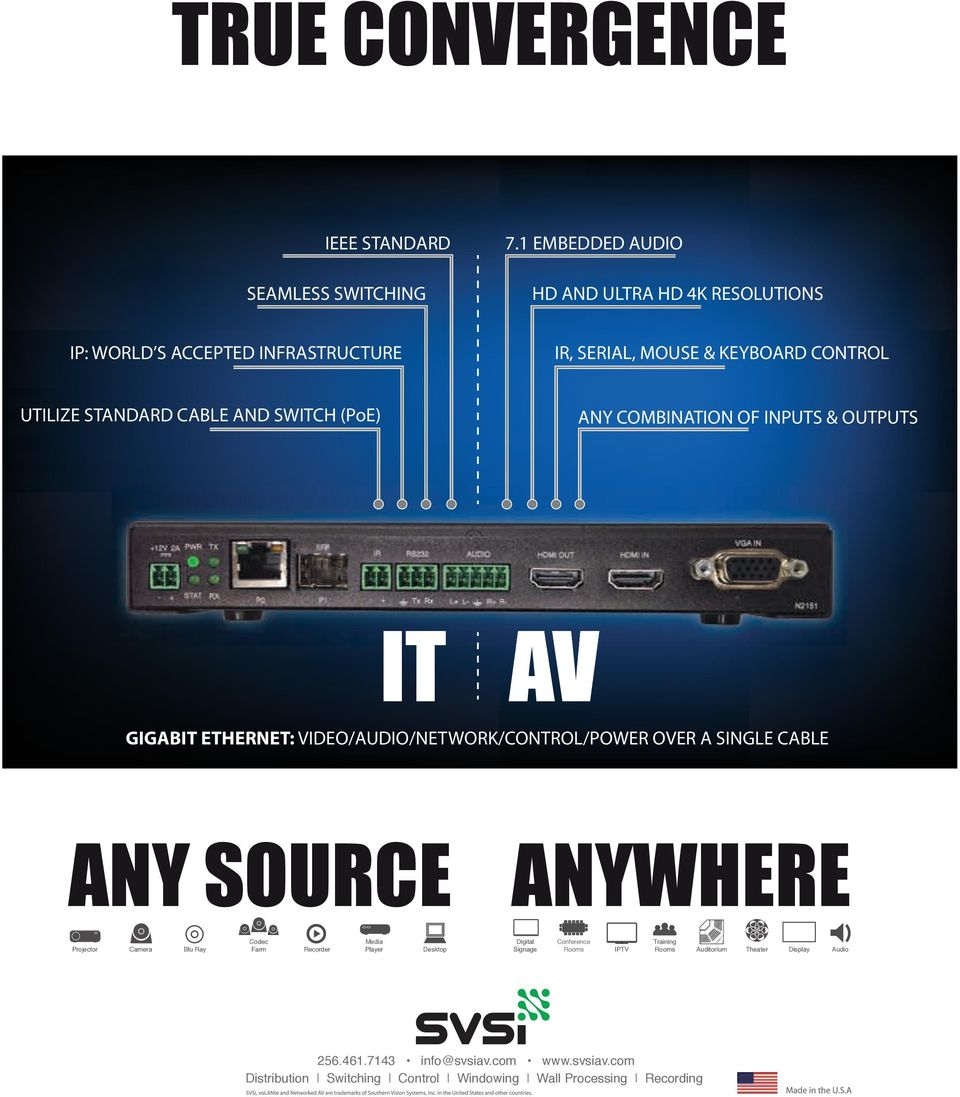SWITCH (PoE) ANY COMBINATION OF INPUTS & OUTPUTS IT AV GIGABIT ETHERNET: VIDEO/AUDIO/NETWORK/CONTROL/POWER OVER A SINGLE CABLE ANY SOURCE ANYWHERE