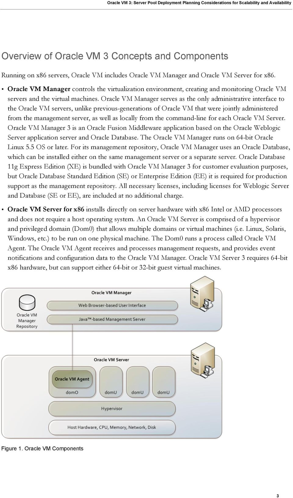 Oracle VM Manager serves as the only administrative interface to the Oracle VM servers, unlike previous-generations of Oracle VM that were jointly administered from the management server, as well as