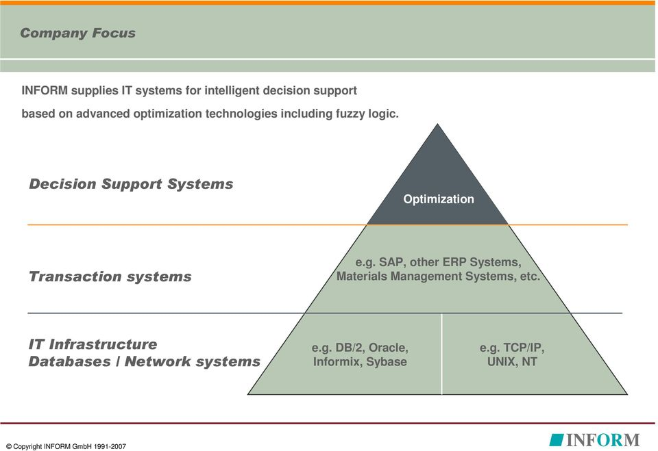 Decision Support Systems Optimization Transaction systems e.g.