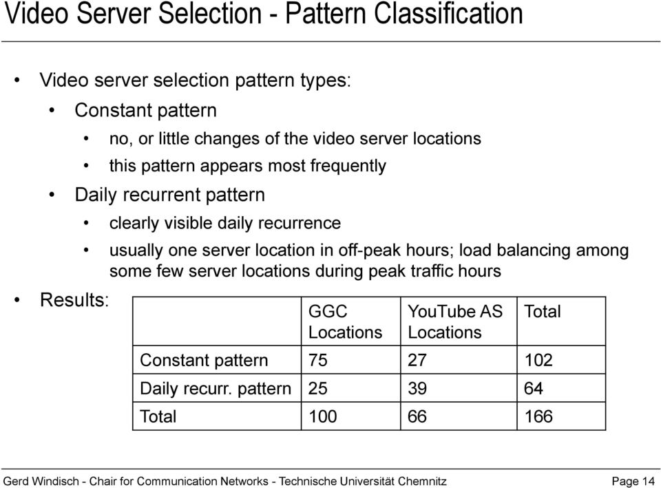 off-peak hours; load balancing among some few server locations during peak traffic hours GGC Locations YouTube AS Locations Total Constant