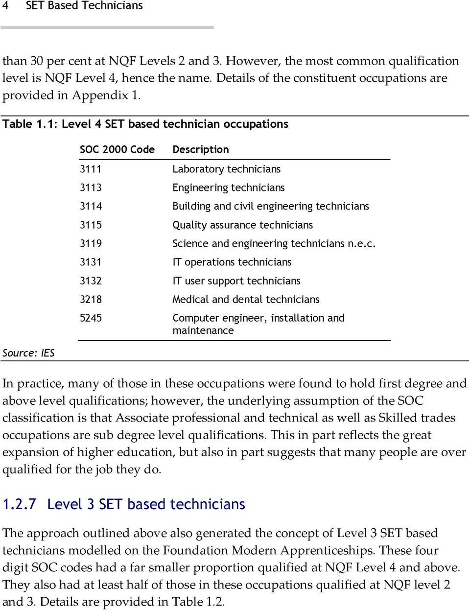 1: Level 4 SET based technician occupations Source: IES SOC 2000 Code Description 3111 Laboratory 3113 Engineering 3114 Building and civil engineering 3115 Quality assurance 3119 Science and