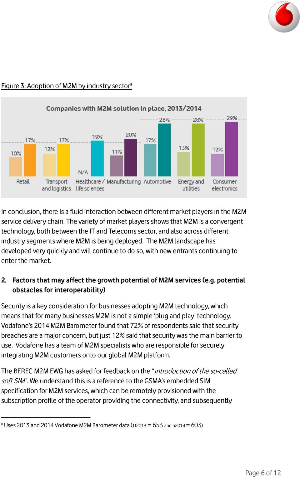 The M2M landscape has developed very quickly and will continue to do so, with new entrants continuing