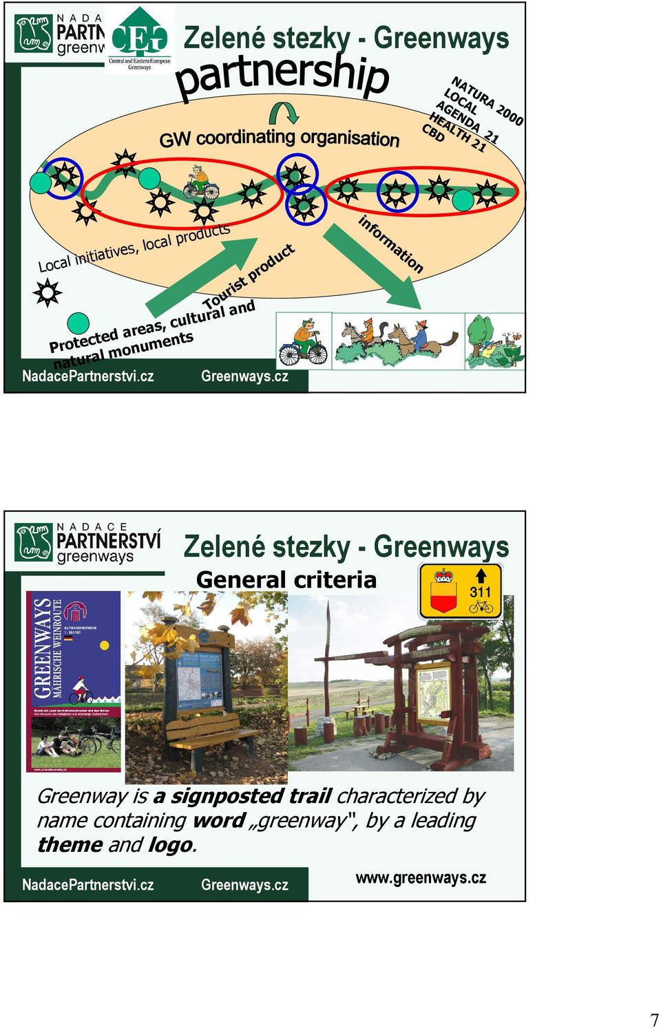 information General criteria Greenway is a signposted trail characterized