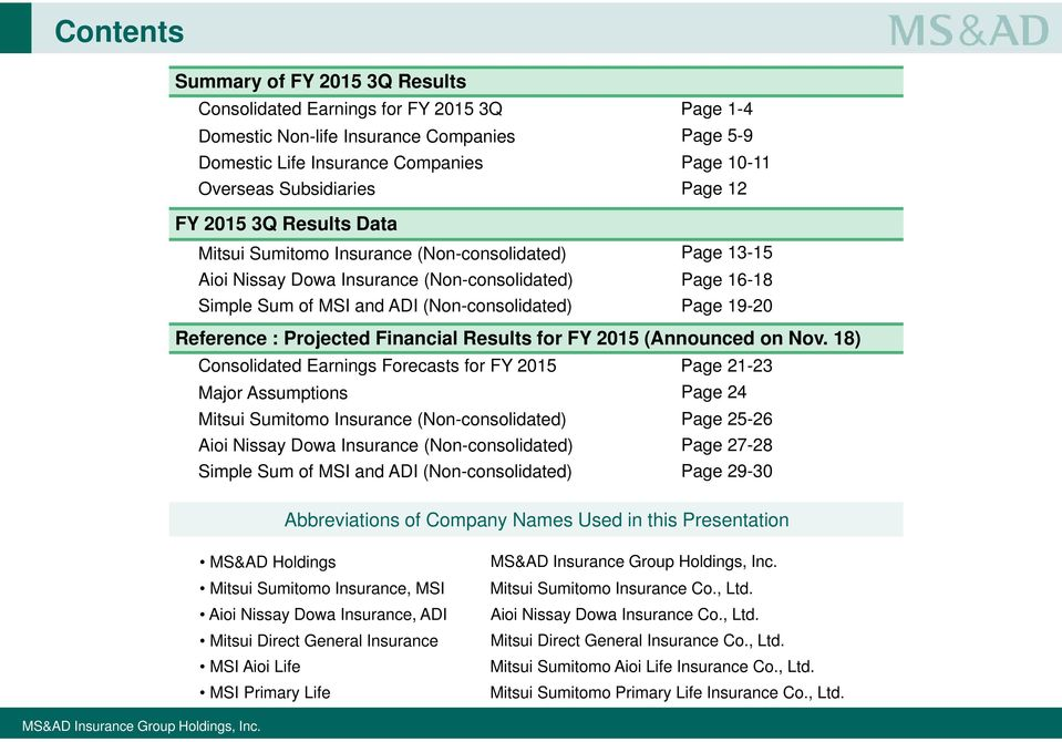 19-20 Reference : Projected Financial Results for FY 2015 (Announced on Nov.