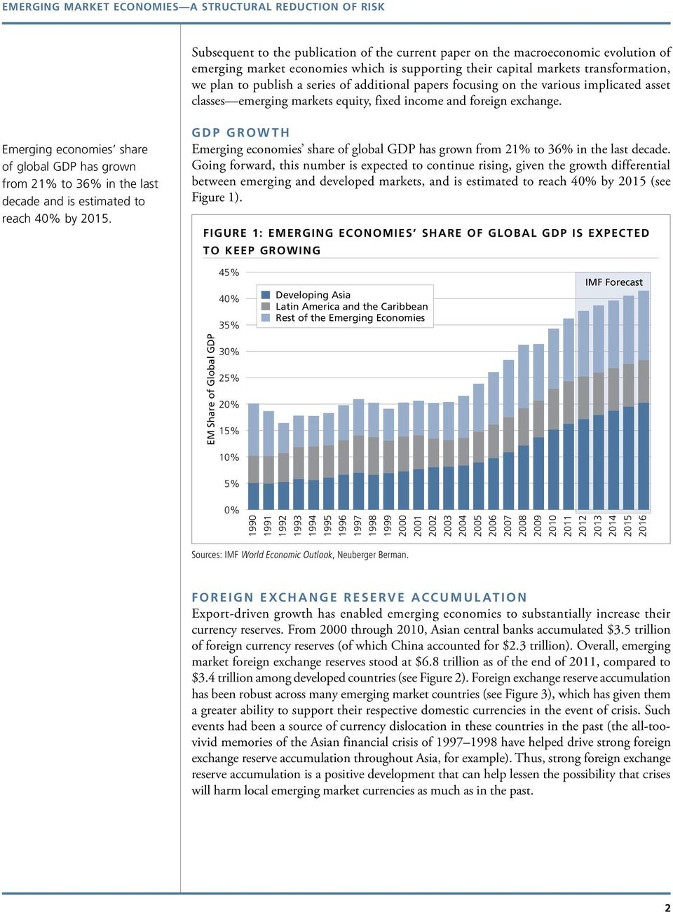 Emerging economies share of global GDP has grown from 21% to 36% in the last decade and is estimated to reach 4 by 2015.