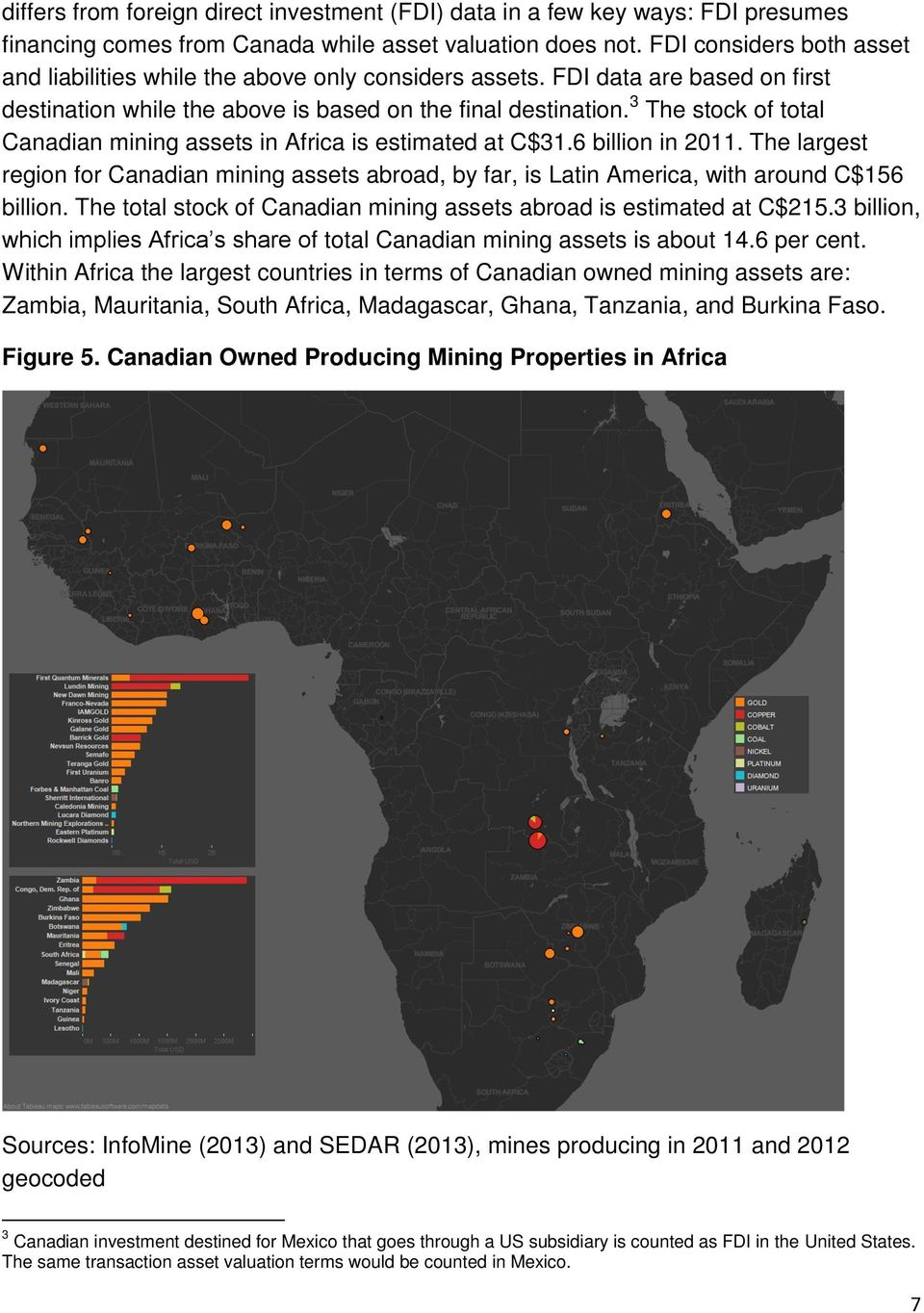 3 The stock of total Canadian mining assets in Africa is estimated at C$31.6 billion in 2011. The largest region for Canadian mining assets abroad, by far, is Latin America, with around C$156 billion.