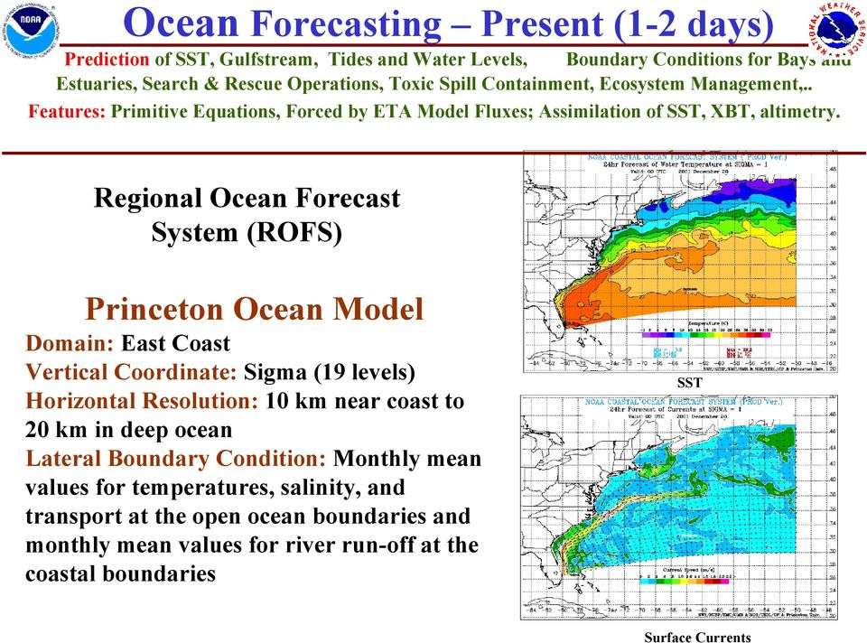 Regional Ocean Forecast System (ROFS) Princeton Ocean Model Domain: East Coast Vertical Coordinate: Sigma (19 levels) Horizontal Resolution: 10 km near coast to 20 km in deep