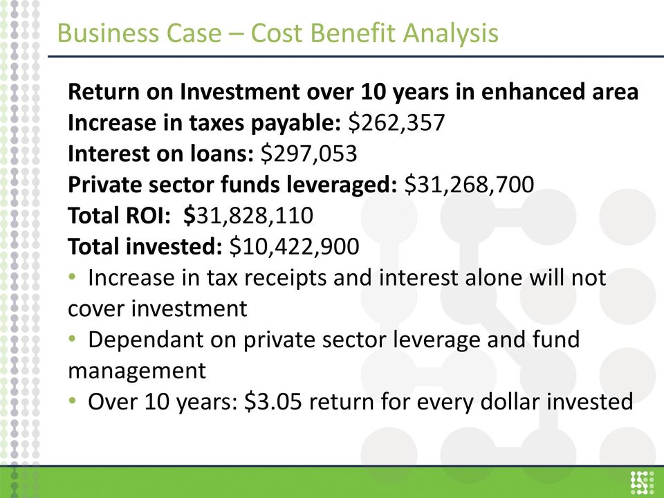 $31,828,110 Total invested: $10,422,900 Increase in tax receipts and interest alone will not cover