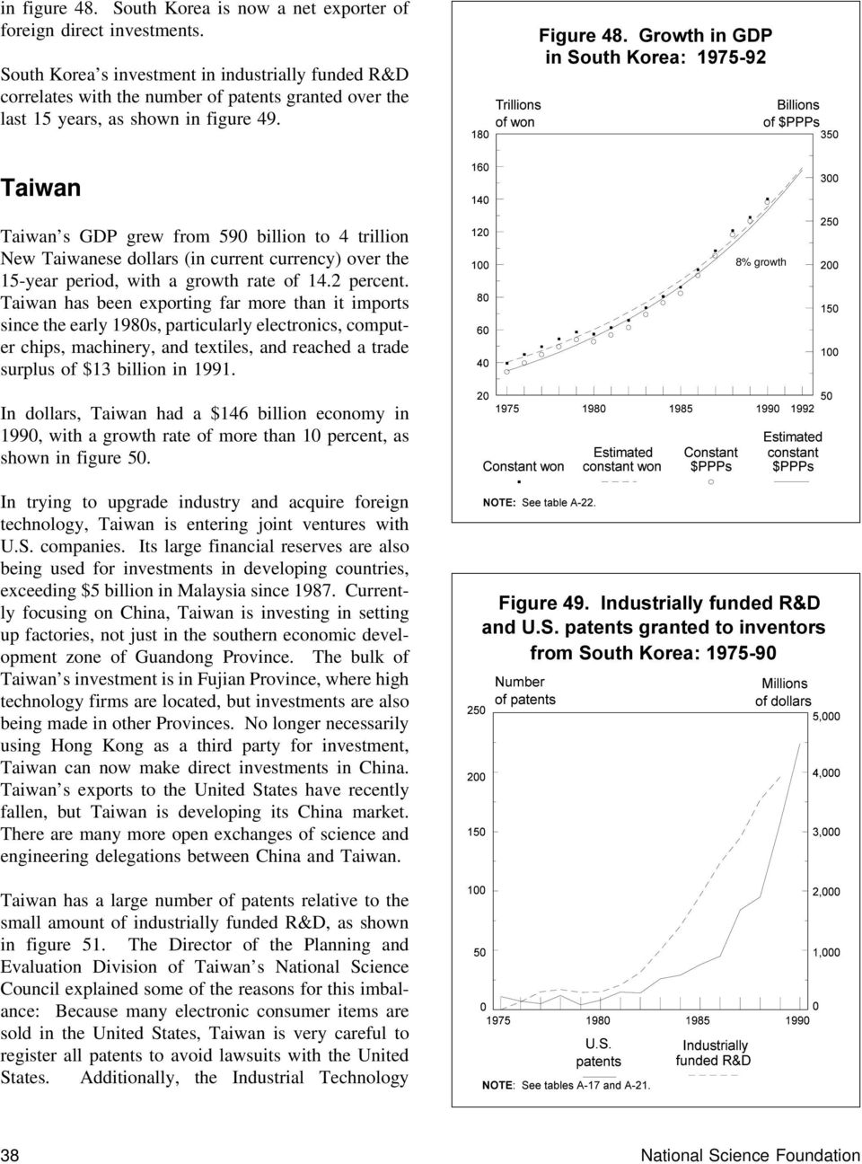 Growth in GDP in South Korea: 975-9 of 5 Taiwan 6 4 Taiwan s GDP grew from 59 billion to 4 trillion New Taiwanese dollars (in current currency) over the 5-year period, with a growth rate of 4.