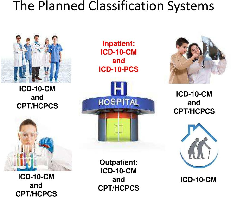 CPT/HCPCS ICD-10-CM and CPT/HCPCS ICD-10-CM