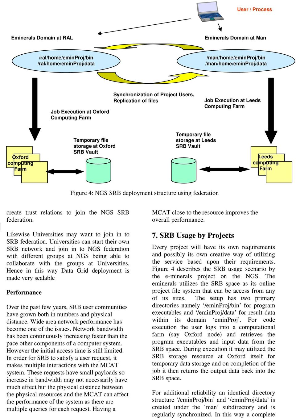 computing Figure 4: NGS SRB deployment structure using federation create trust relations to join the NGS SRB federation. Likewise Universities may want to join in to SRB federation.
