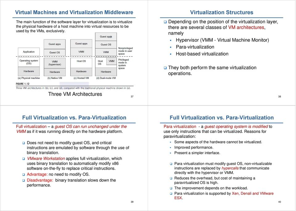 Virtualization Structures Depending on the position of the virtualization layer, there are several classes of VM architectures, namely Hypervisor (VMM - Virtual Machine Monitor) Para-virtualization