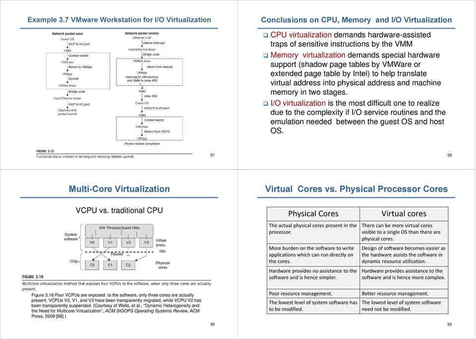 virtualization demands special hardware support (shadow page tables by VMWare or extended page table by Intel) to help translate virtual address into physical address and machine memory in two stages.
