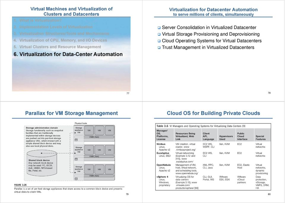 Virtualization for Data-Center Automation Virtualization for Datacenter Automation to serve millions of clients, simultaneously Server Consolidation in Virtualized