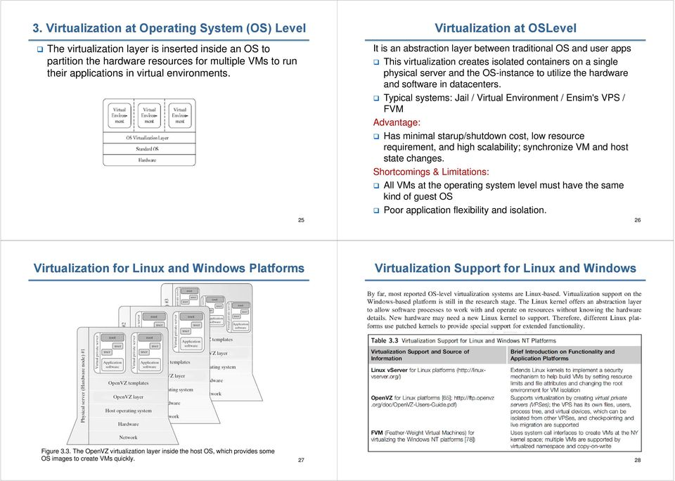 25 Virtualization at OSLevel It is an abstraction layer between traditional OS and user apps This virtualization creates isolated containers on a single physical server and the OS-instance to utilize