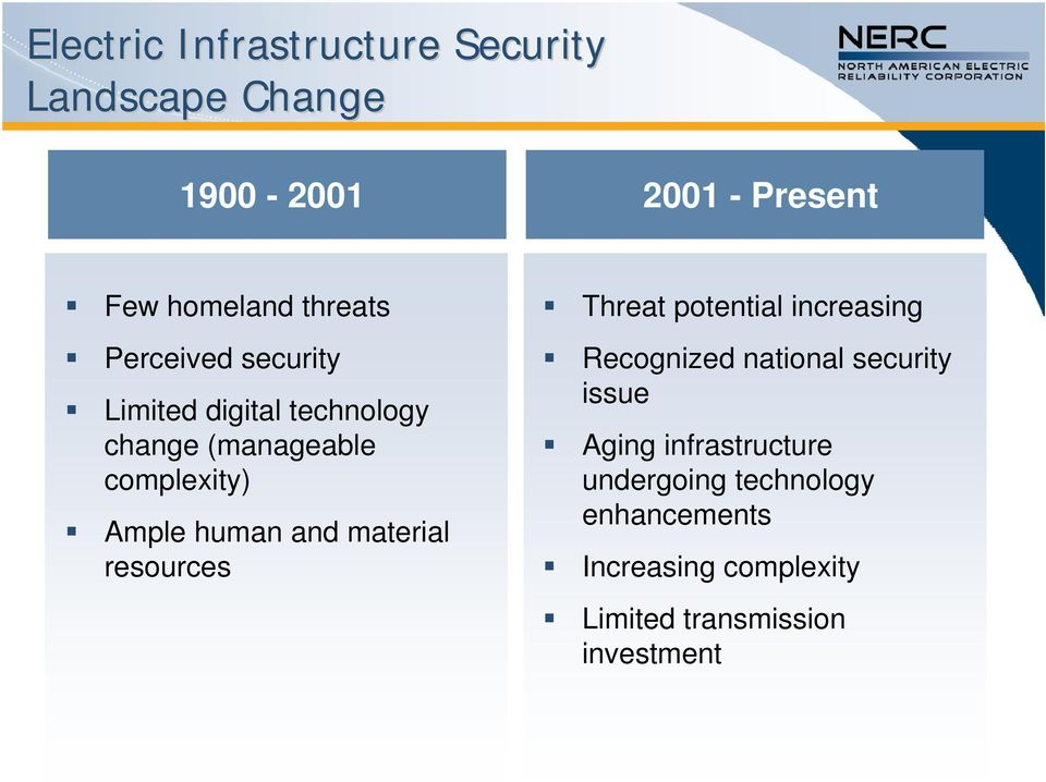 human and material resources Threat potential increasing Recognized national security issue