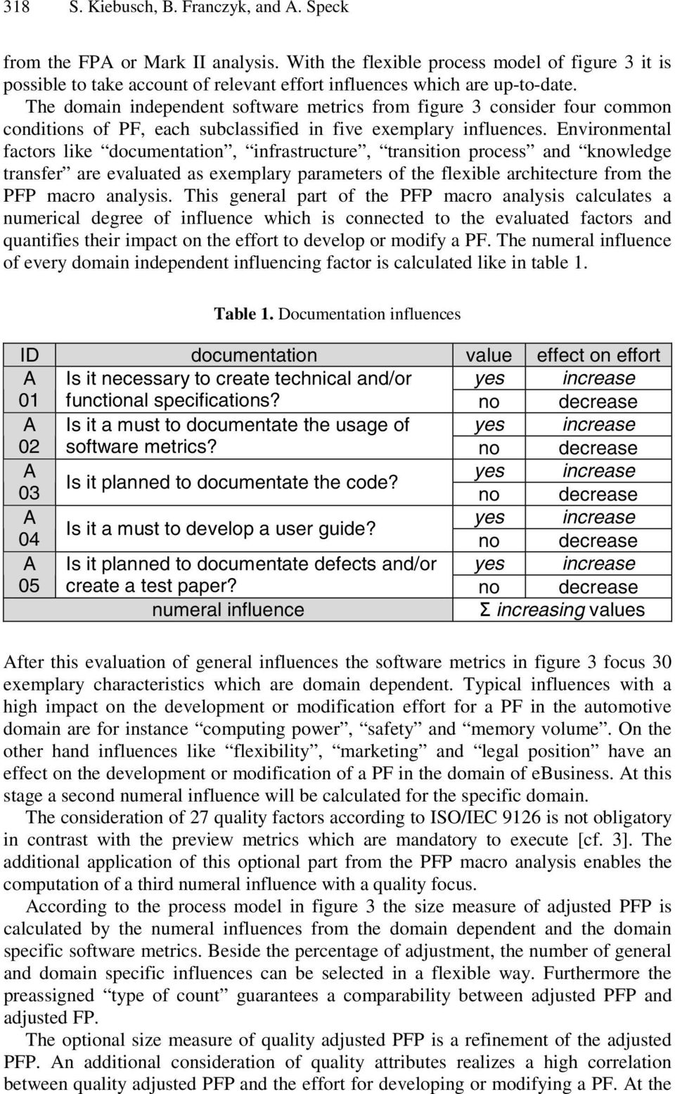 The domain independent software metrics from figure 3 consider four common conditions of PF, each subclassified in five exemplary influences.