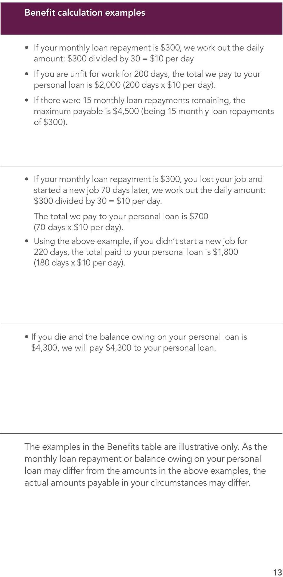 If your monthly loan repayment is $300, you lost your job and started a new job 70 days later, we work out the daily amount: $300 divided by 30 = $10 per day.