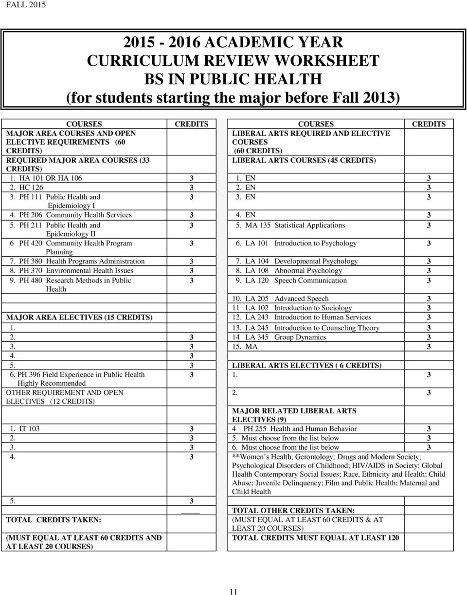 PH 111 Public Health and 3 3. EN 3 Epidemiology I 4. PH 206 Community Health Services 3 4. EN 3 5. PH 211 Public Health and 3 5.