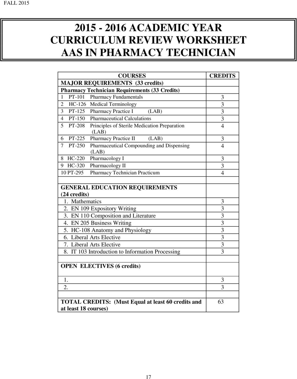 Pharmaceutical Compounding and Dispensing 4 (LAB) 8 HC-220 Pharmacology I 3 9 HC-320 Pharmacology II 3 10 PT-295 Pharmacy Technician Practicum 4 GENERAL EDUCATION REQUIREMENTS (24 credits) 1.
