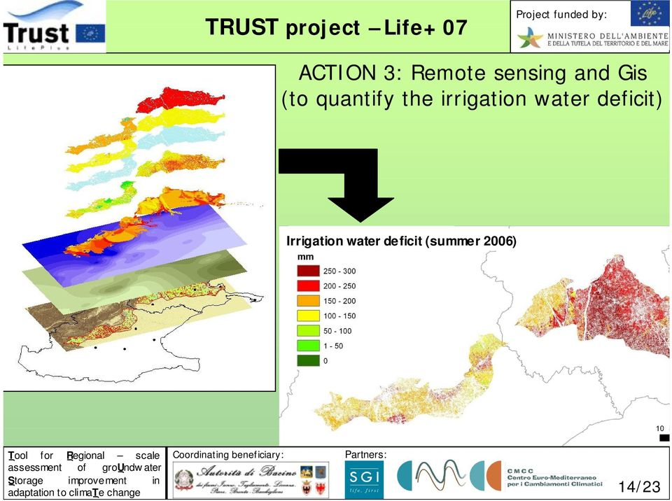 irrigation water deficit)