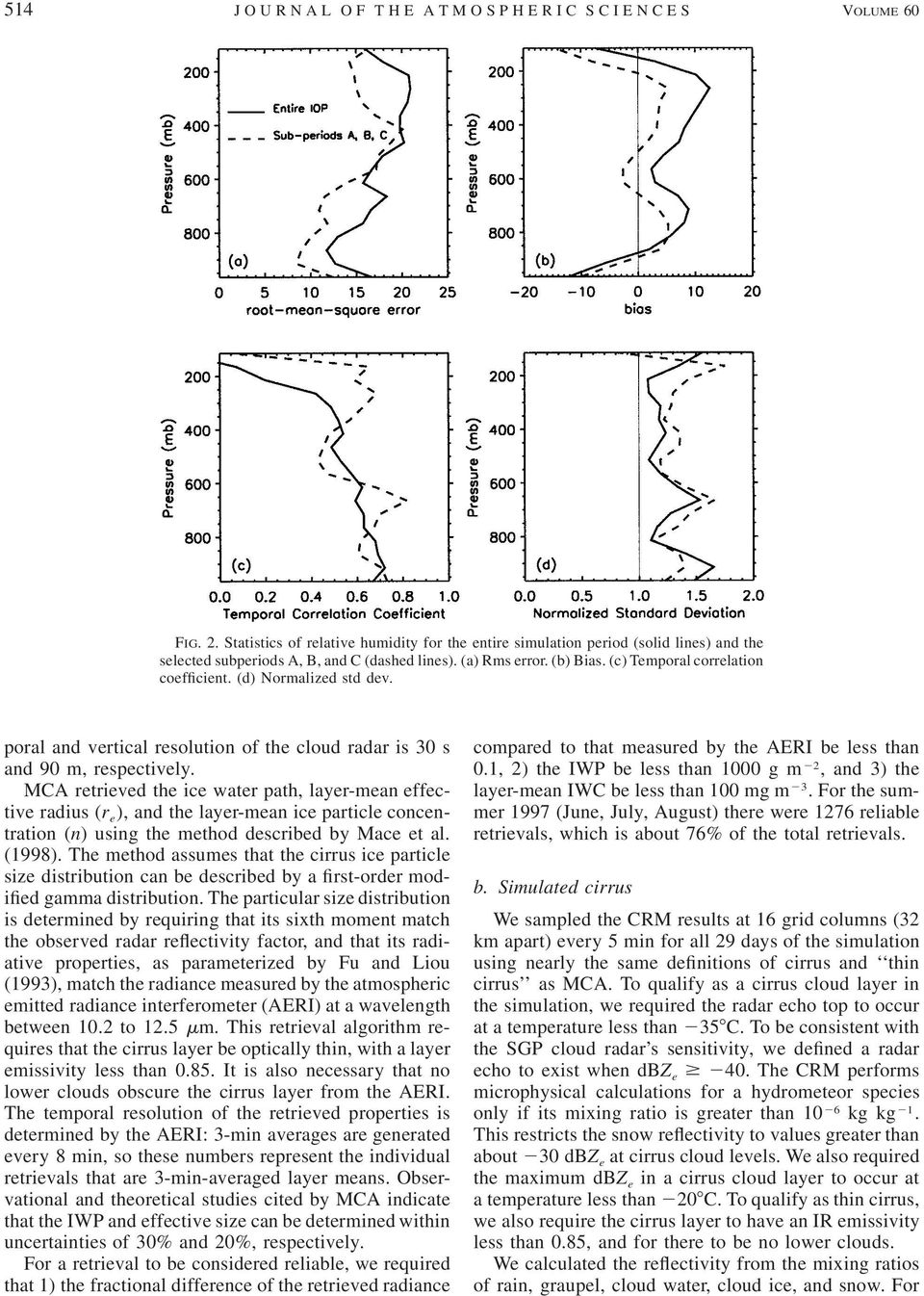 MCA retrieved the ice water path, layer-mean effective radius (r e ), and the layer-mean ice particle concentration (n) using the method described by Mace et al. (1998).
