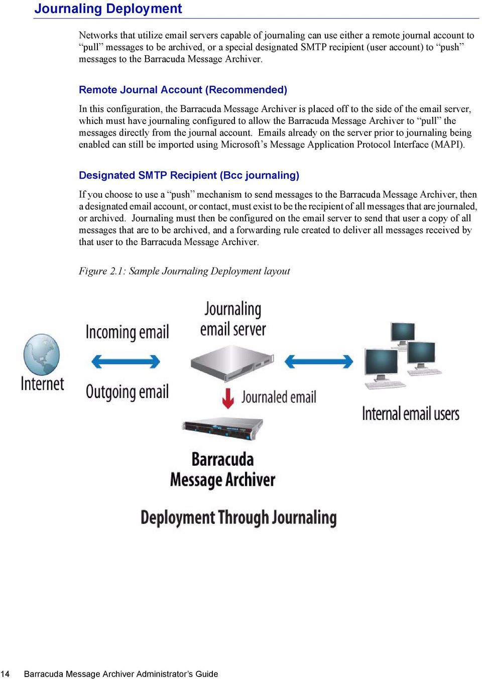 Remote Journal Account (Recommended) In this configuration, the Barracuda Message Archiver is placed off to the side of the email server, which must have journaling configured to allow the Barracuda