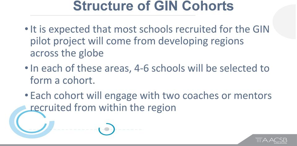 In each of these areas, 4-6 schools will be selected to form a cohort.