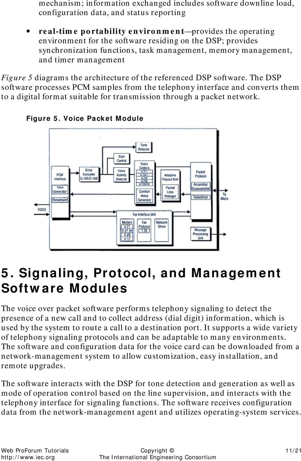 The DSP software processes PCM samples from the telephony interface and converts them to a digital format suitable for transmission through a packet network. Figure 5. Voice Packet Module 5.
