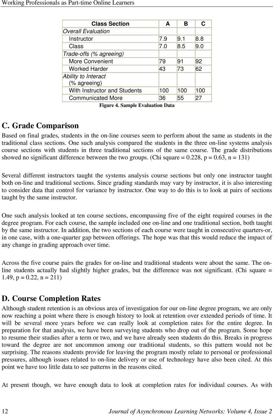Sample Evaluation Data C. Grade Comparison Based on final grades, students in the on-line courses seem to perform about the same as students in the traditional class sections.