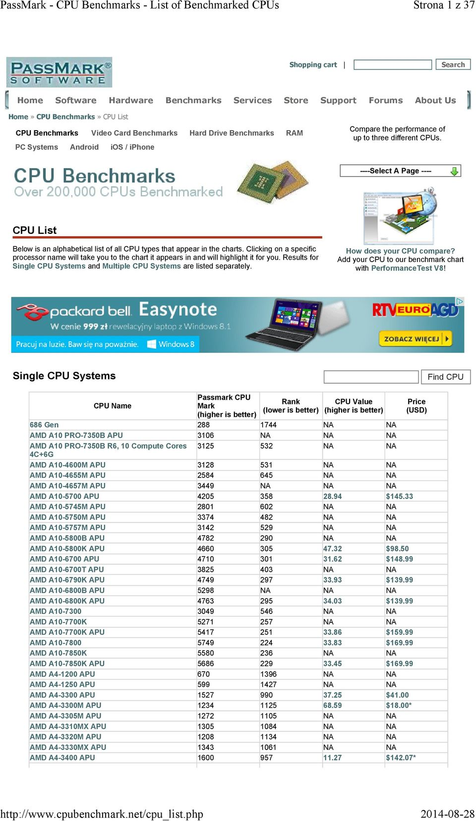 ----Select A Page ---- CPU List Below is an alphabetical list of all CPU types that appear in the charts.