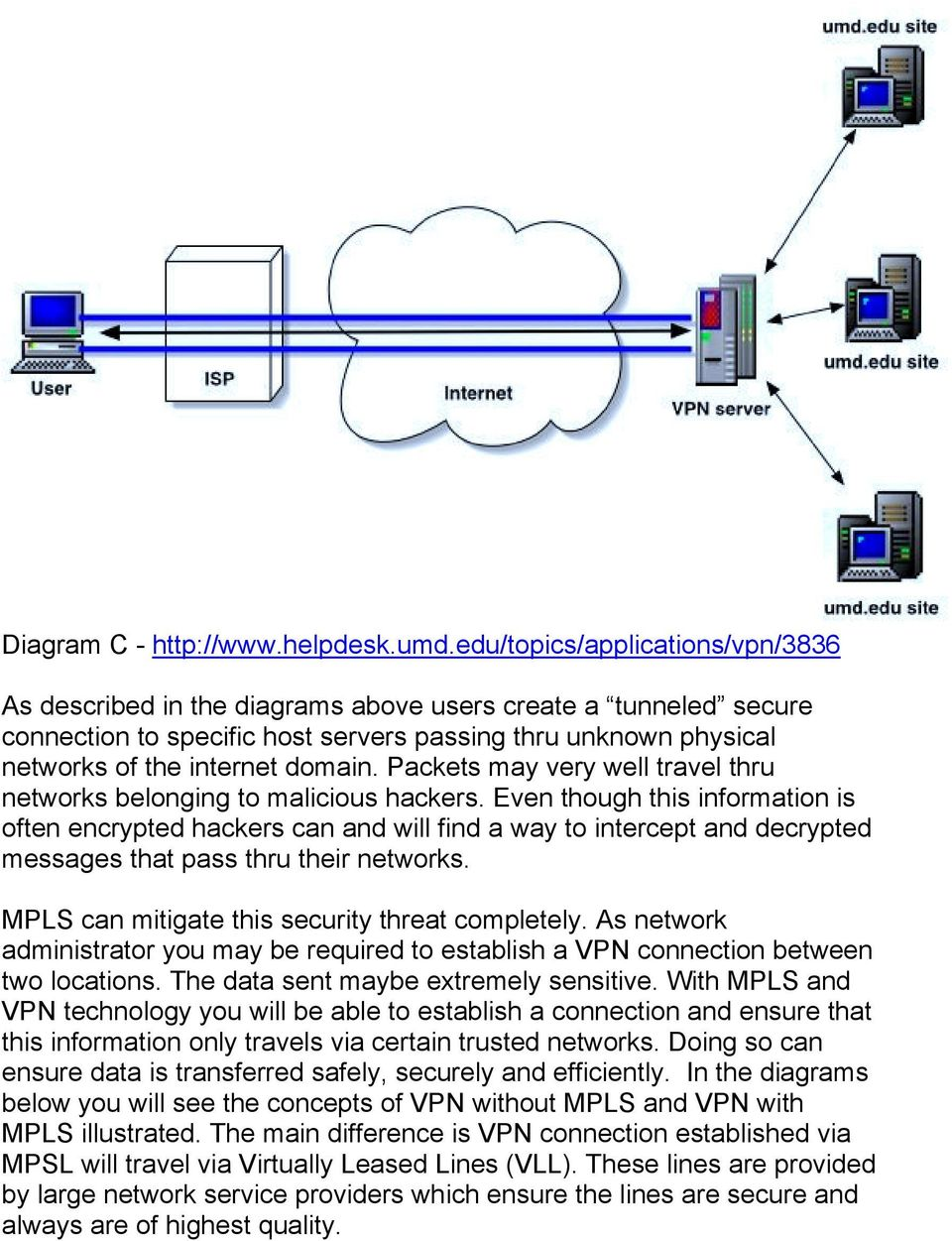 Packets may very well travel thru networks belonging to malicious hackers.