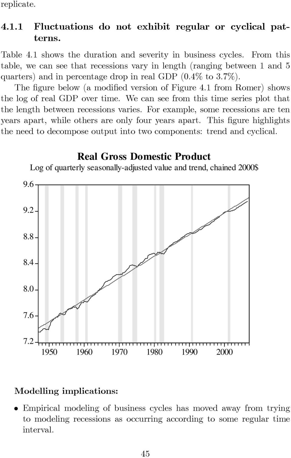 from Romer) shows the log of real GDP over time. We can see from this time series plot that the length between recessions varies.