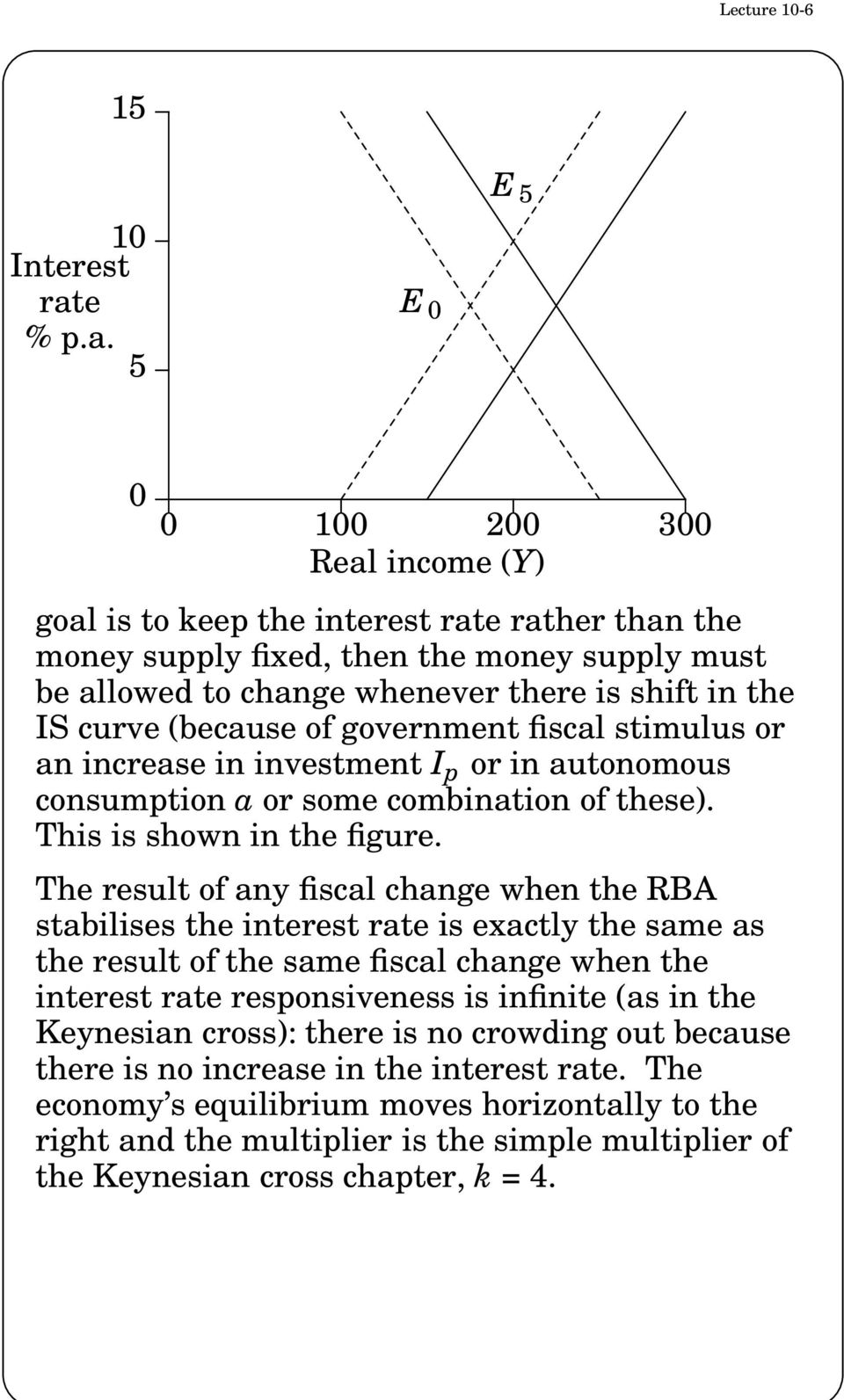 5 E 0 E 5 0 0 100 200 300 Real income (Y) goal is to keep the interest rate rather than the money supply fixed, then the money supply must be allowed to change whenever there is shift in the IS curve